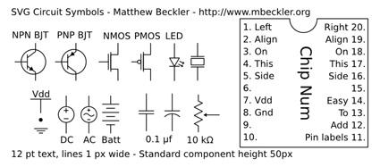 simboli-elettronici