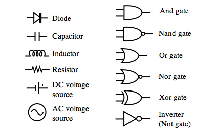simboli-elettronici2