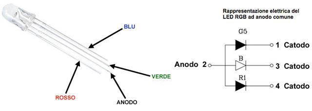 arduino  u2013 lezione 09  uso di led rgb  u2013 parte 1