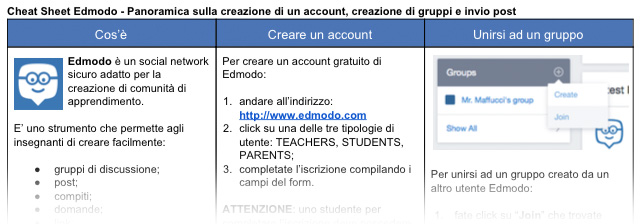 Edmodo-Cheat-Sheet
