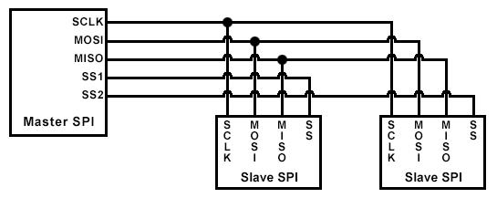 collegamenti-master-slave-spi