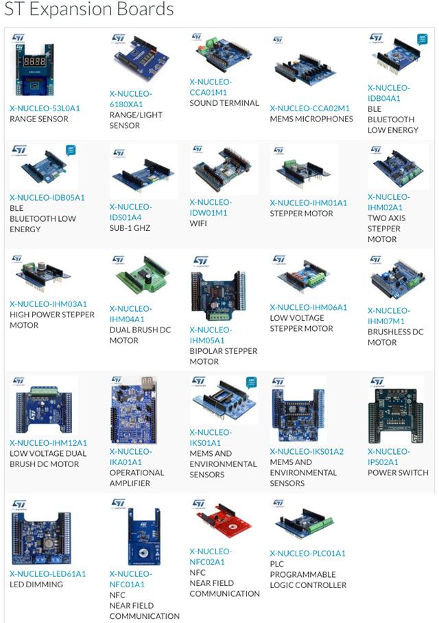 STM 32 Nucleo – Supporto Arduino Core | Michele Maffucci